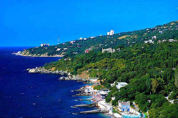 Города Южного Берега Крыма